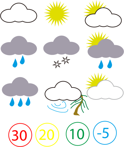 507px-Weather-symbols.png