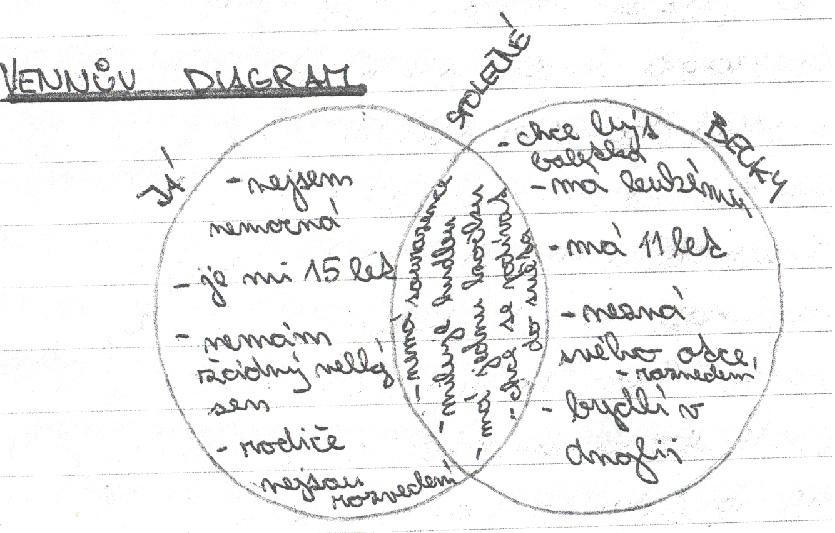 Vennův diagram - ukázka práce v literatuře