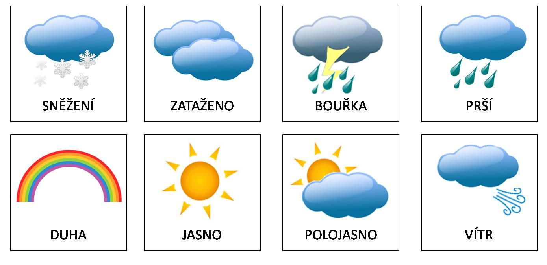 Počasí - Wiki