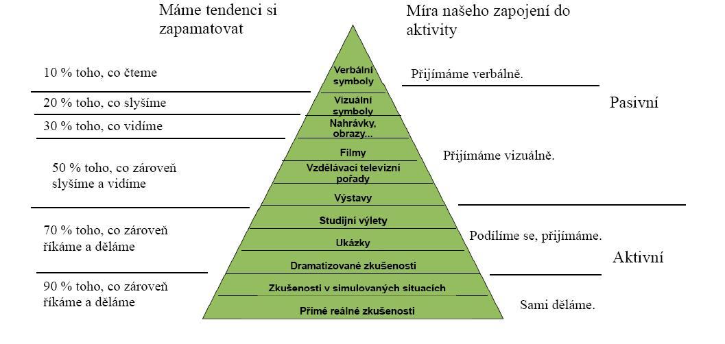 Kuzel_zkusenosti.JPG